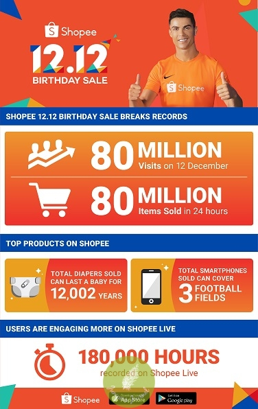 en-shopee-12-12-infographics