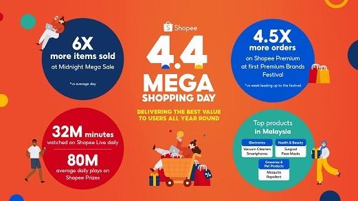 eng-infographic-shopee-4-4-mega-shopping-day