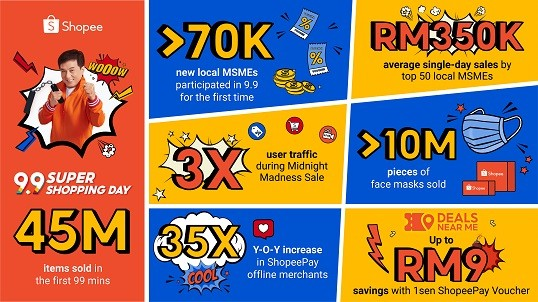 eng-9-9-infographics