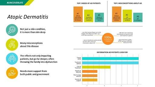 infographics_ad-patient-challenges