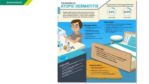 infographics_burden-of-ad