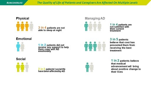 infographics_quality-of-life-for-ad-patients