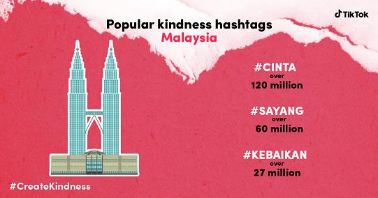 malaysia-kindness-hashtags